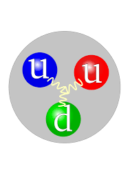 How many Quarks are in the Universe?