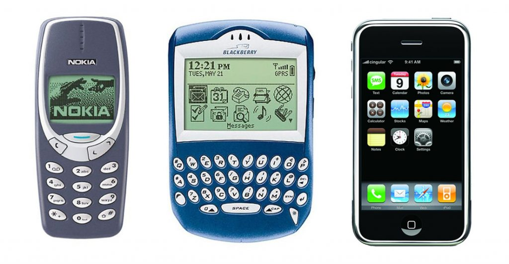 Shows three phones, from the old version to the new version we use today.