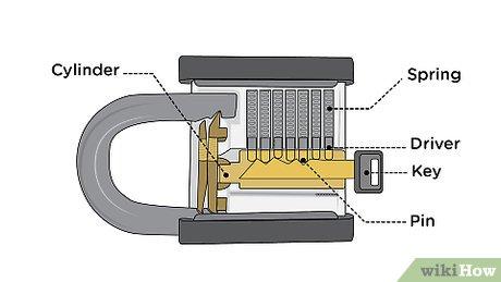 https://www.wikihow.com/Pick-a-Lock CC BY-NC-SA 3.0